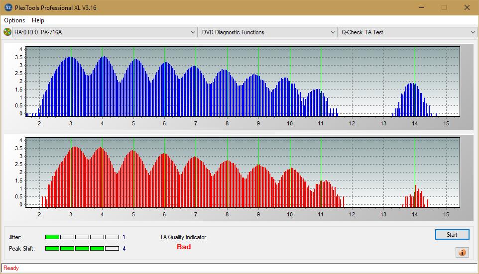 Nazwa:  TA Test (Outer Zone Layer 0)_4x_PX-716A.png,  obejrzany:  66 razy,  rozmiar:  46.6 KB.