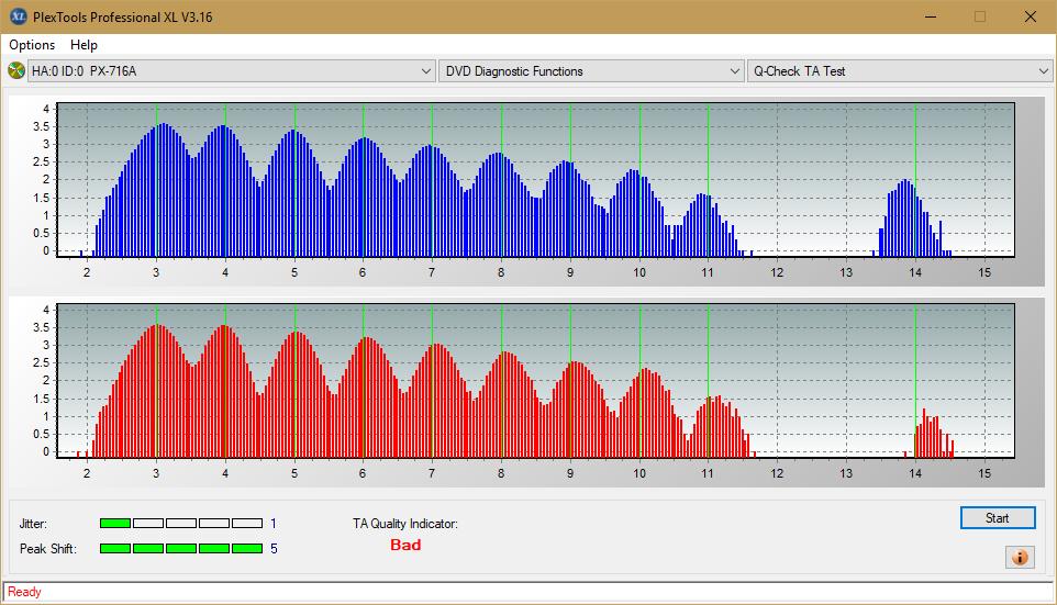 Nazwa:  TA Test (Outer Zone Layer 1)_4x_PX-716A.png,  obejrzany:  66 razy,  rozmiar:  47.1 KB.