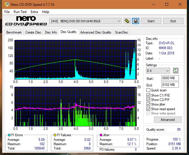 Nazwa:  DQ_6x_DW1640.png,  obejrzany:  67 razy,  rozmiar:  61.3 KB.