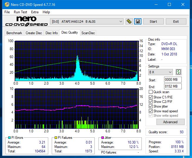Nazwa:  DQ_6x_iHAS124-B.png,  obejrzany:  66 razy,  rozmiar:  50.3 KB.