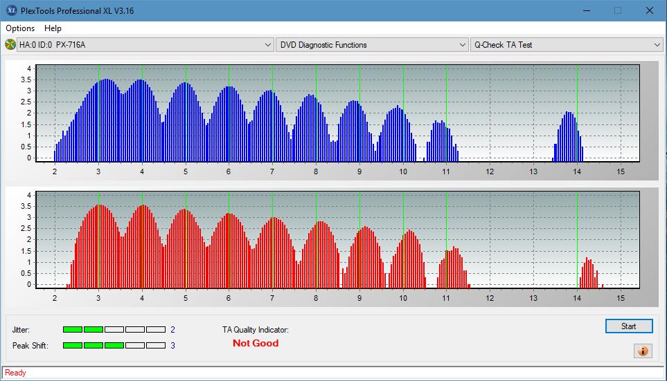 Nazwa:  TA Test (Inner Zone Layer 1)_6x_PX-716A.png,  obejrzany:  67 razy,  rozmiar:  50.6 KB.