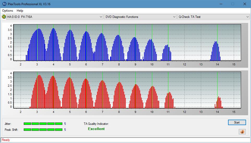 Nazwa:  TA Test (Middle Zone Layer 0)_6x_PX-716A.png,  obejrzany:  65 razy,  rozmiar:  48.9 KB.