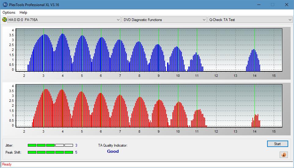 Nazwa:  TA Test (Outer Zone Layer 0)_6x_PX-716A.png,  obejrzany:  66 razy,  rozmiar:  48.3 KB.