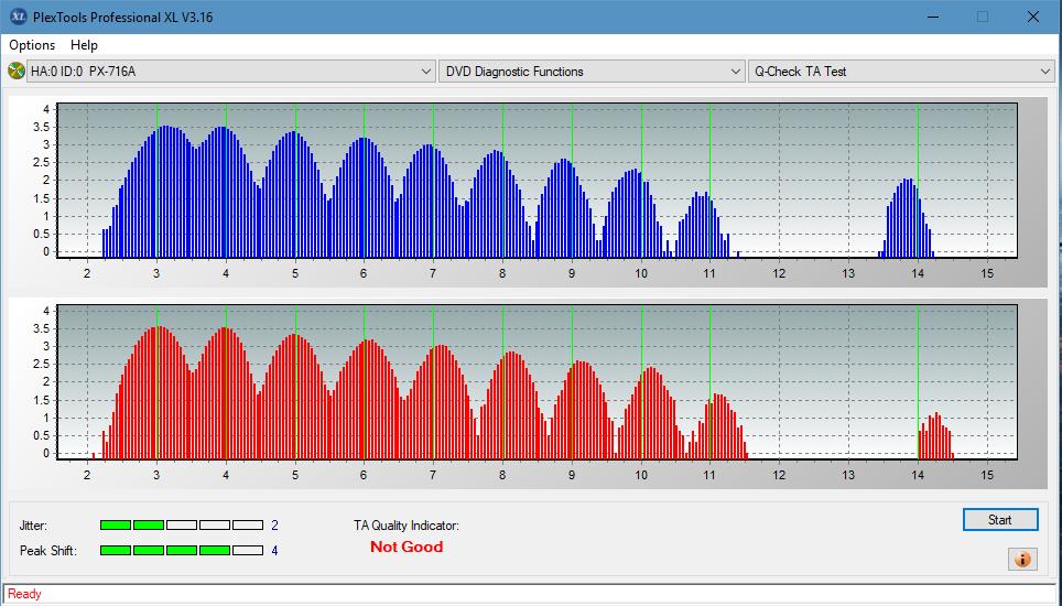 Nazwa:  TA Test (Outer Zone Layer 1)_6x_PX-716A.png,  obejrzany:  67 razy,  rozmiar:  52.3 KB.