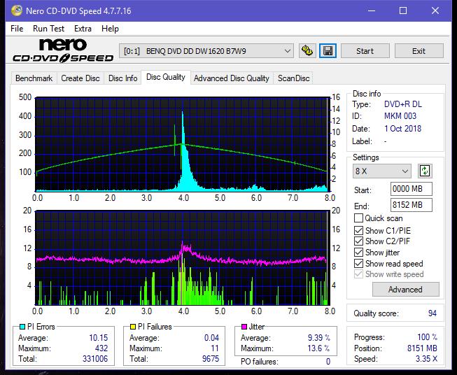 Nazwa:  DQ_8x_DW1620.png,  obejrzany:  65 razy,  rozmiar:  48.3 KB.