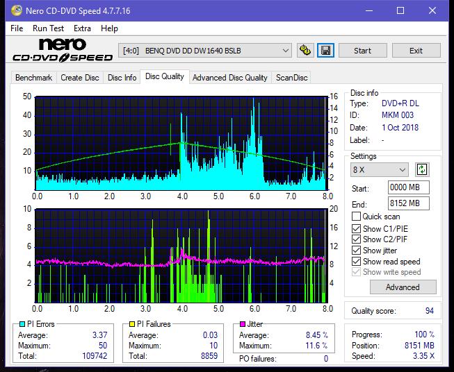 Nazwa:  DQ_8x_DW1640.png,  obejrzany:  66 razy,  rozmiar:  52.4 KB.