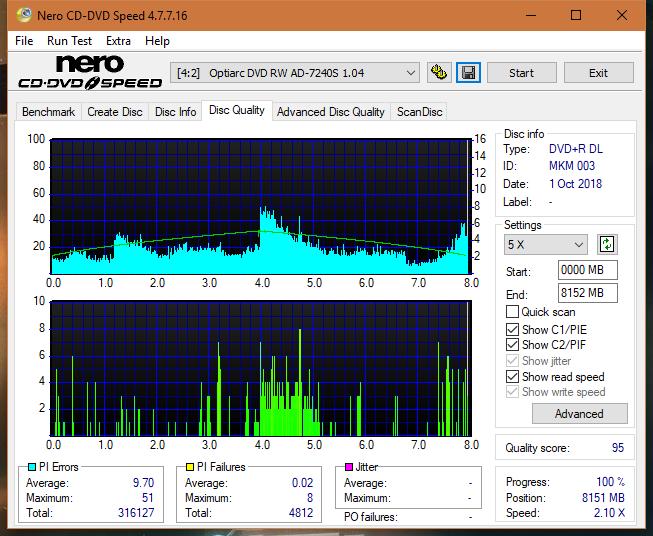 Nazwa:  DQ_8x_AD-7240S.png,  obejrzany:  67 razy,  rozmiar:  58.5 KB.