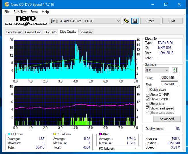 Nazwa:  DQ_8x_iHAS124-B.png,  obejrzany:  66 razy,  rozmiar:  53.8 KB.