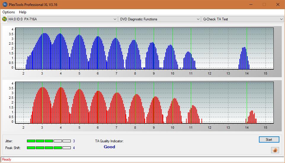Nazwa:  TA Test (Middle Zone Layer 1)_8x_PX-716A.png,  obejrzany:  66 razy,  rozmiar:  48.4 KB.