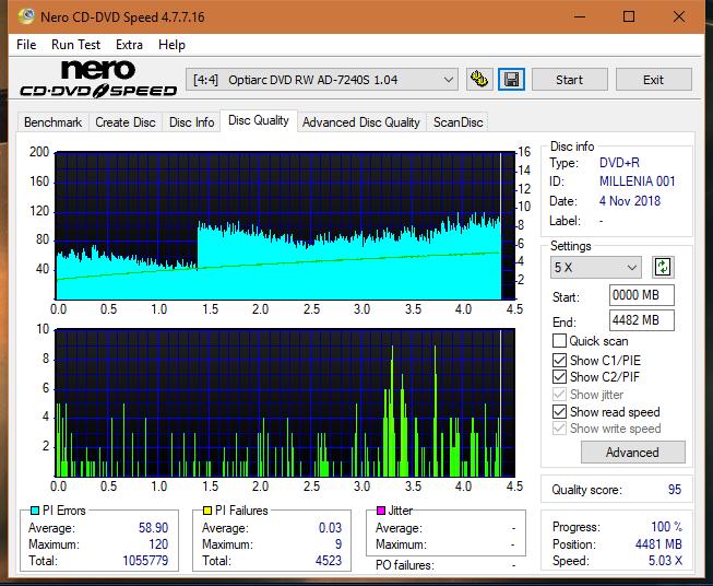 Nazwa:  DQ_4x_AD-7240S.png,  obejrzany:  43 razy,  rozmiar:  61.2 KB.