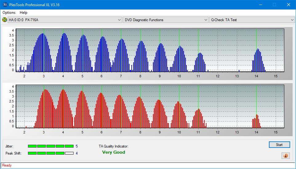 Nazwa:  TA Test (Inner Zone Layer 0)_4x_PX-716A.png,  obejrzany:  43 razy,  rozmiar:  49.3 KB.