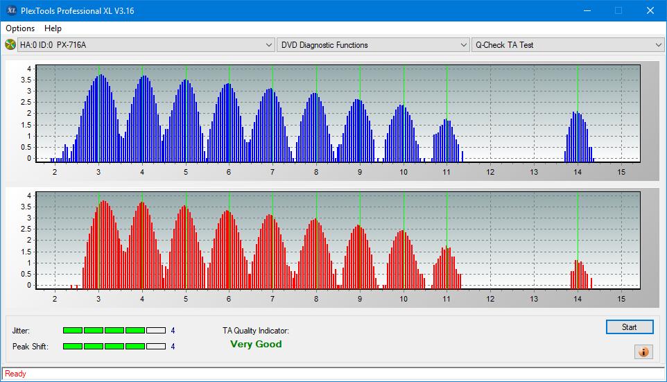 Nazwa:  TA Test (Middle Zone Layer 0)_4x_PX-716A.png,  obejrzany:  43 razy,  rozmiar:  49.0 KB.