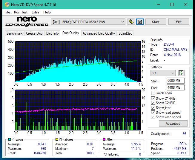 Nazwa:  DQ_4x_DW1620.png,  obejrzany:  34 razy,  rozmiar:  64.1 KB.