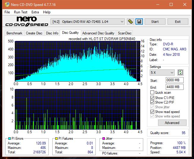 Nazwa:  DQ_4x_AD-7240S.png,  obejrzany:  33 razy,  rozmiar:  58.5 KB.