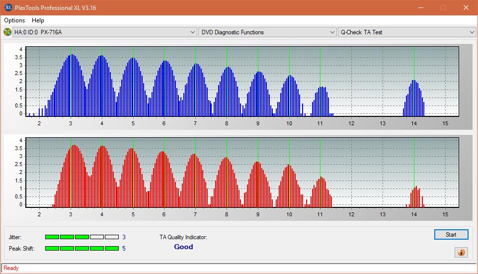 Nazwa:  TA Test (Middle Zone Layer 0)_4x_PX-716A.png,  obejrzany:  34 razy,  rozmiar:  48.6 KB.