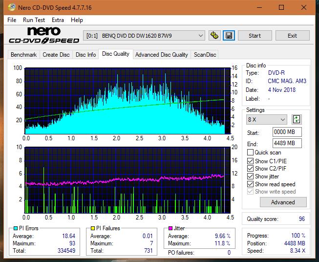 Nazwa:  DQ_8x_DW1620.png,  obejrzany:  35 razy,  rozmiar:  63.4 KB.