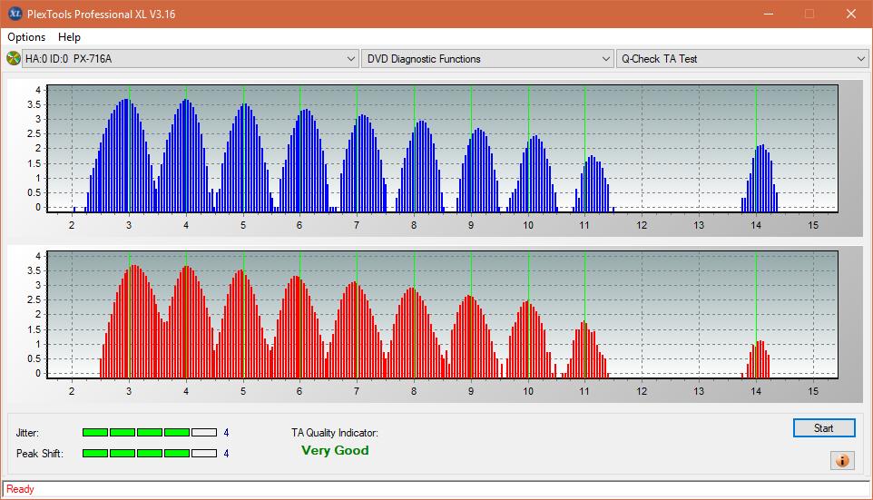 Nazwa:  TA Test (Inner Zone Layer 0)_8x_PX-716A.png,  obejrzany:  35 razy,  rozmiar:  49.3 KB.