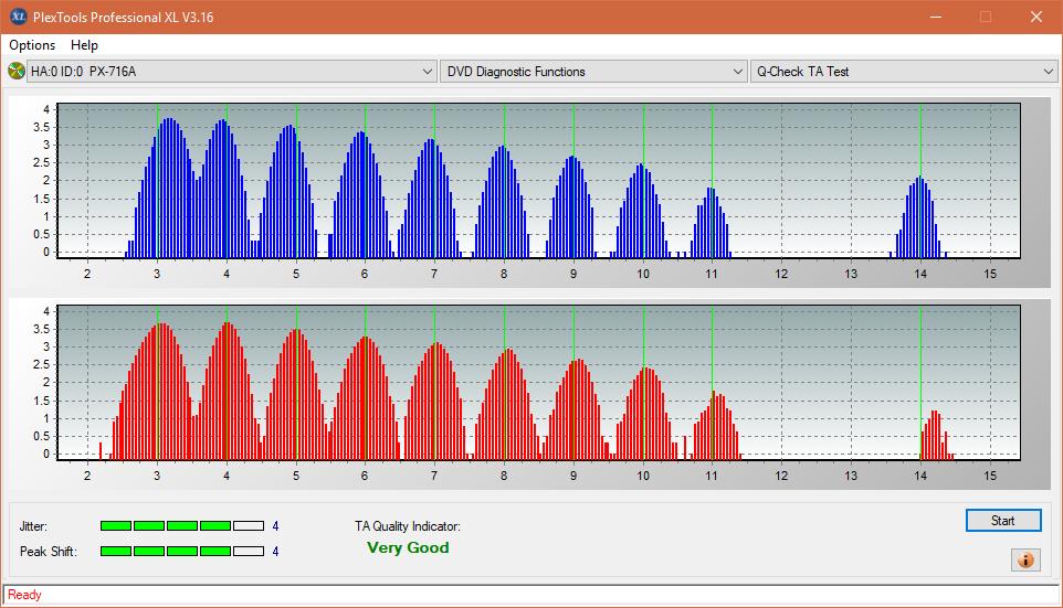 Nazwa:  TA Test (Outer Zone Layer 0)_8x_PX-716A.png,  obejrzany:  34 razy,  rozmiar:  49.0 KB.