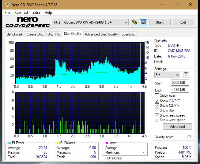 Nazwa:  DQ_2.4x_AD-7240S.png,  obejrzany:  48 razy,  rozmiar:  55.1 KB.