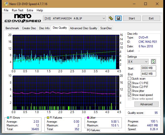 Nazwa:  DQ_2.4x_iHAS324-A.png,  obejrzany:  49 razy,  rozmiar:  55.1 KB.