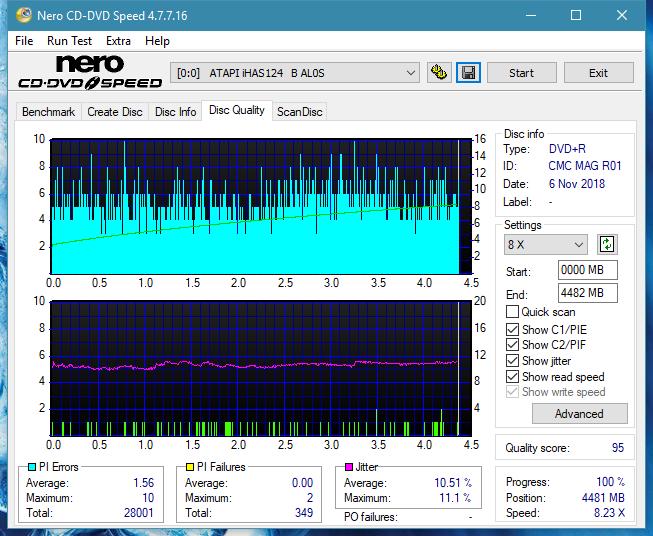 Nazwa:  DQ_2.4x_iHAS124-B.png,  obejrzany:  48 razy,  rozmiar:  76.2 KB.