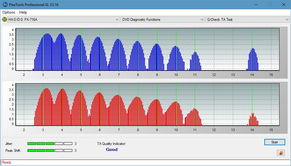 Nazwa:  TA Test (Outer Zone Layer 0)_2.4x_PX-716A.png,  obejrzany:  51 razy,  rozmiar:  47.8 KB.