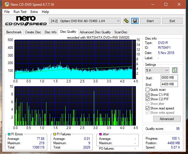 Nazwa:  DQ_8x_AD-7240S.png,  obejrzany:  48 razy,  rozmiar:  72.1 KB.
