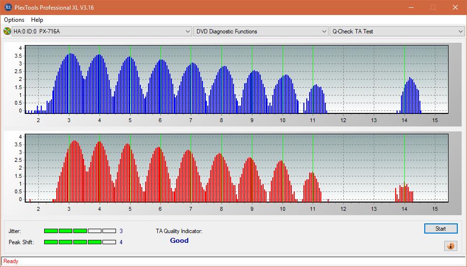 Nazwa:  TA Test (Middle Zone Layer 0)_8x_PX-716A.png,  obejrzany:  48 razy,  rozmiar:  48.3 KB.