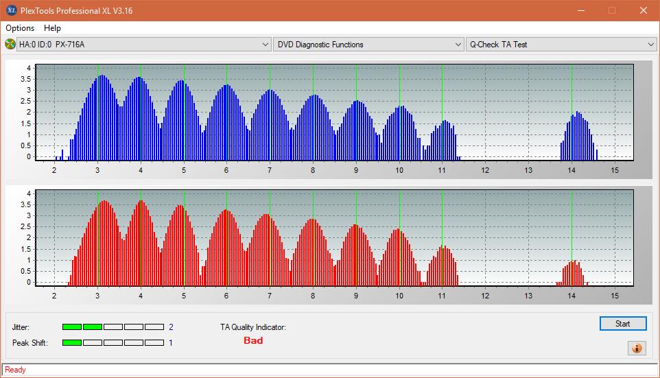 Nazwa:  TA Test (Outer Zone Layer 0)_8x_PX-716A.png,  obejrzany:  47 razy,  rozmiar:  47.7 KB.