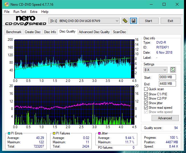 Nazwa:  DQ_12x_DW1620.png,  obejrzany:  48 razy,  rozmiar:  64.3 KB.