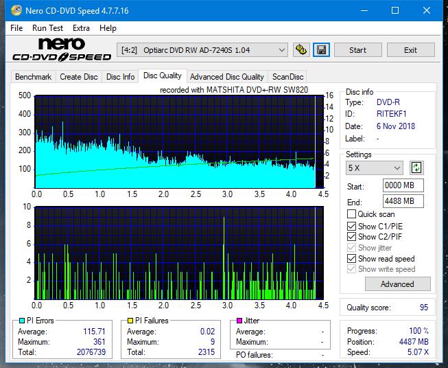 Nazwa:  DQ_12x_AD-7240S.png,  obejrzany:  47 razy,  rozmiar:  69.8 KB.
