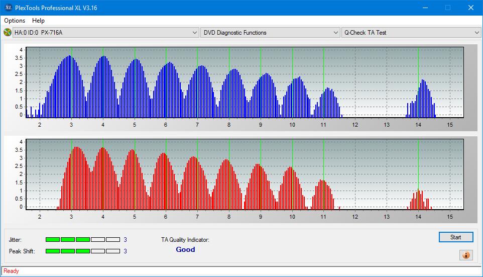 Nazwa:  TA Test (Inner Zone Layer 0)_12x_PX-716A.png,  obejrzany:  46 razy,  rozmiar:  48.2 KB.