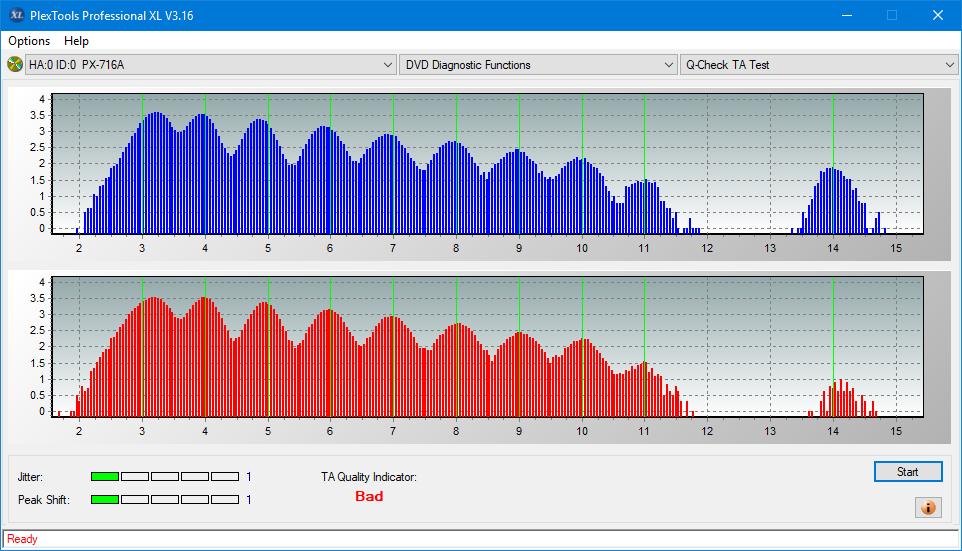 Nazwa:  TA Test (Outer Zone Layer 0)_12x_PX-716A.png,  obejrzany:  46 razy,  rozmiar:  46.4 KB.