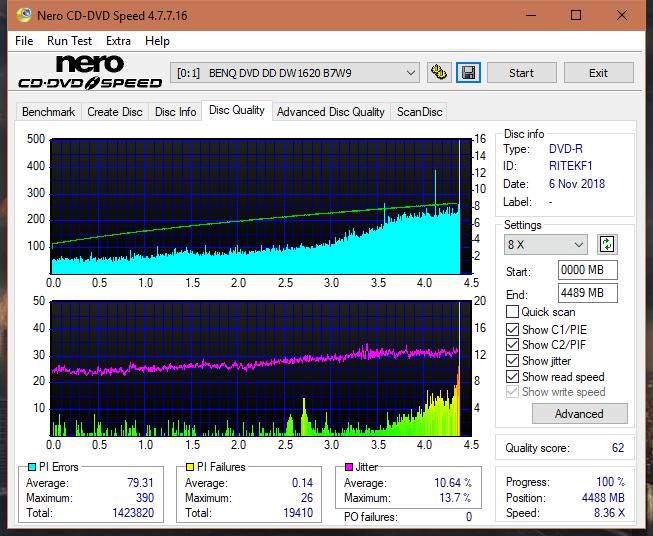 Nazwa:  DQ_16x_DW1620.png,  obejrzany:  47 razy,  rozmiar:  61.6 KB.