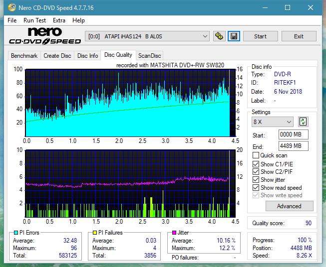 Nazwa:  DQ_16x_iHAS124-B.png,  obejrzany:  46 razy,  rozmiar:  75.4 KB.