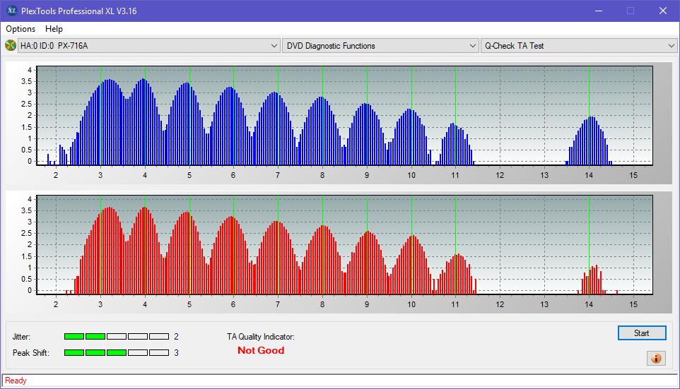Nazwa:  TA Test (Middle Zone Layer 0)_16x_PX-716A.png,  obejrzany:  46 razy,  rozmiar:  48.3 KB.