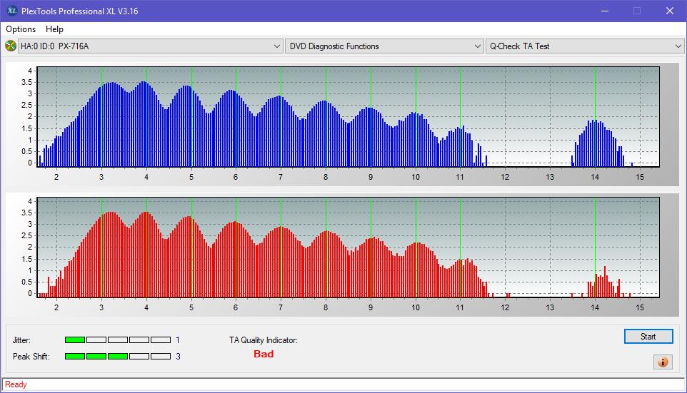Nazwa:  TA Test (Outer Zone Layer 0)_16x_PX-716A.png,  obejrzany:  45 razy,  rozmiar:  46.1 KB.