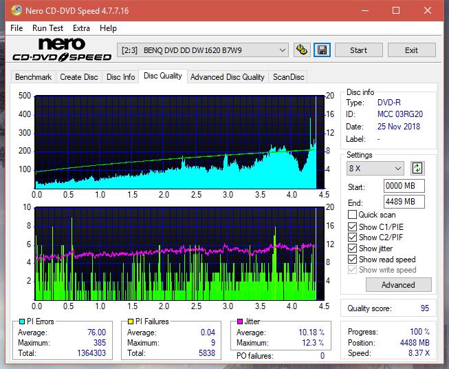 Nazwa:  DQ_12x_DW1620.png,  obejrzany:  42 razy,  rozmiar:  70.5 KB.