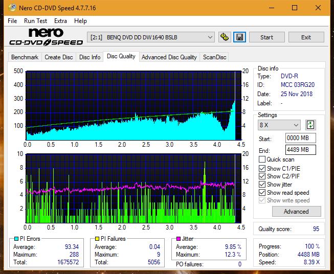 Nazwa:  DQ_12x_DW1640.png,  obejrzany:  42 razy,  rozmiar:  74.3 KB.