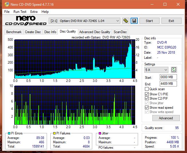 Nazwa:  DQ_12x_AD-7240S.png,  obejrzany:  42 razy,  rozmiar:  72.7 KB.