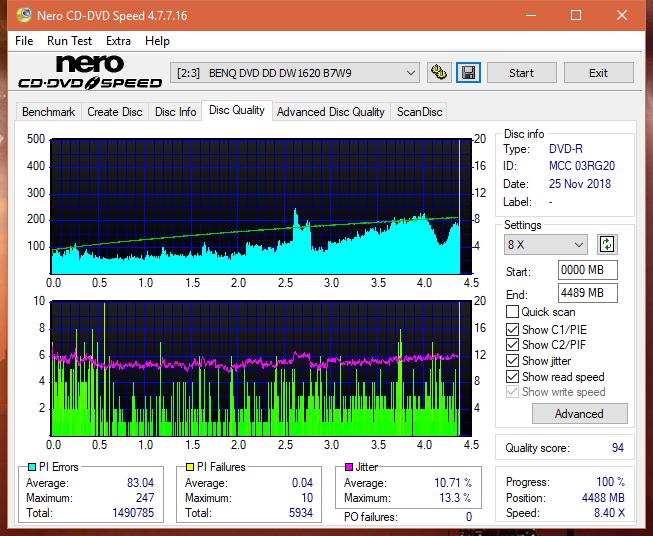 Nazwa:  DQ_16x_DW1620.png,  obejrzany:  42 razy,  rozmiar:  70.4 KB.