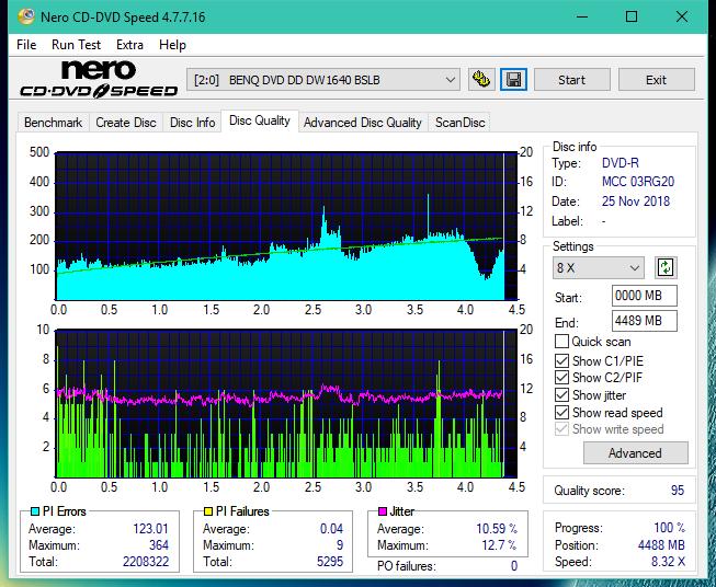 Nazwa:  DQ_16x_DW1640.png,  obejrzany:  41 razy,  rozmiar:  68.8 KB.