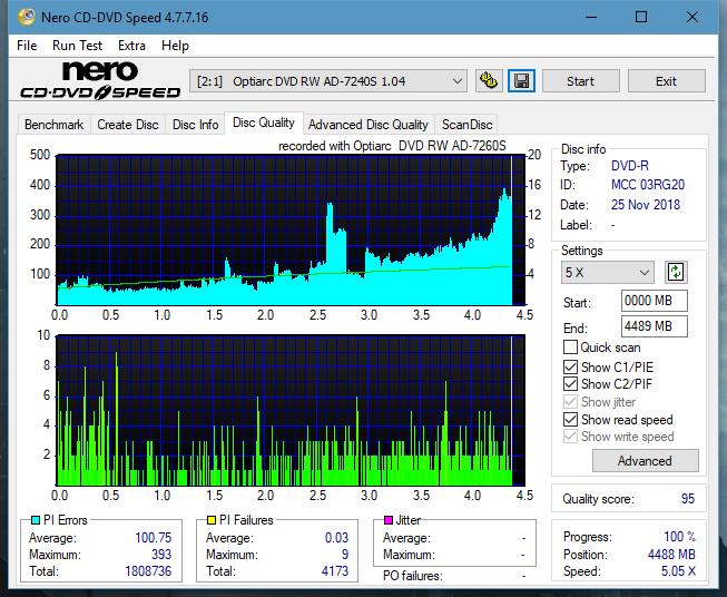 Nazwa:  DQ_16x_AD-7240S.png,  obejrzany:  41 razy,  rozmiar:  66.6 KB.