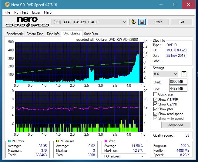 Nazwa:  DQ_16x_iHAS124-B.png,  obejrzany:  41 razy,  rozmiar:  59.0 KB.