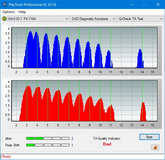 Nazwa:  TA Test (Middle Zone Layer 0)_16x_PX-716A.png,  obejrzany:  40 razy,  rozmiar:  39.2 KB.