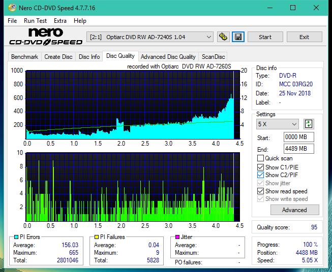 Nazwa:  DQ_18x_AD-7240S.png,  obejrzany:  40 razy,  rozmiar:  65.7 KB.