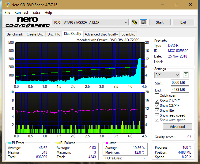 Nazwa:  DQ_18x_iHAS324-A.png,  obejrzany:  39 razy,  rozmiar:  68.8 KB.