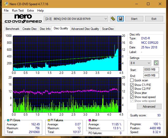 Nazwa:  DQ_20x_DW1620.png,  obejrzany:  42 razy,  rozmiar:  68.3 KB.