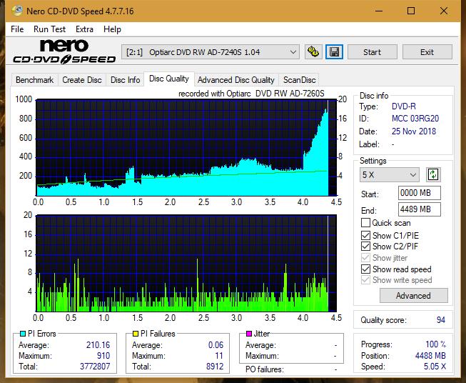 Nazwa:  DQ_20x_AD-7240S.png,  obejrzany:  42 razy,  rozmiar:  66.5 KB.