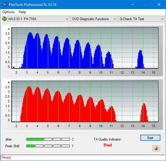 Nazwa:  TA Test (Outer Zone Layer 0)_20x_PX-716A.png,  obejrzany:  42 razy,  rozmiar:  38.5 KB.
